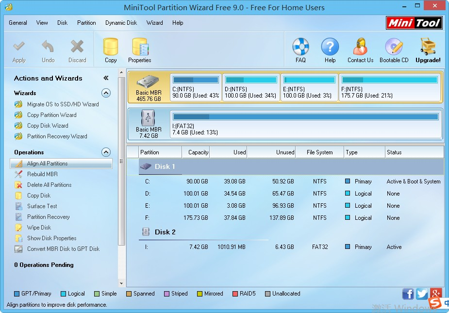 MiniTool Partition Wizard Free Edition Screen shot