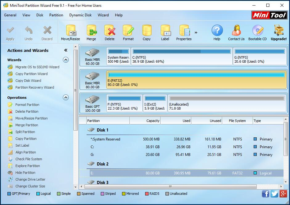What Is FAT32 Partition Size Limit and How to Break It?