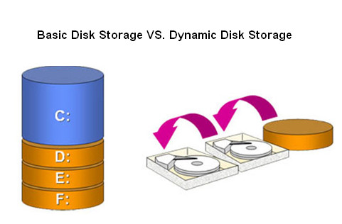 Recover files from dynamic disk in Windows 13