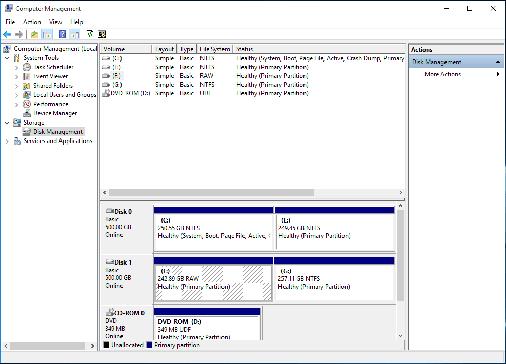 Top 5 Ways To Convert Raw To Ntfs In Windows 7 8 10 With Ease