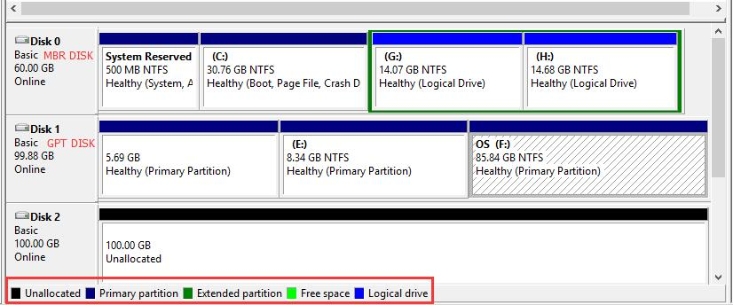 how to see hidden partitions in windows 10