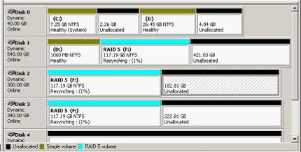 how to know which disk is which