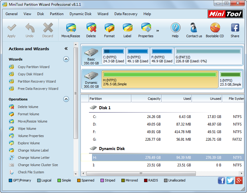 minitool partition wizard volume management functions
