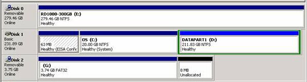 disk partition information in disk management