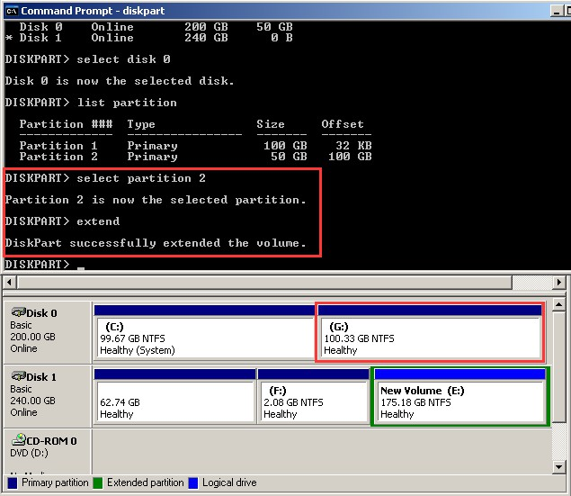 extend primary partition with unallocated dm 1