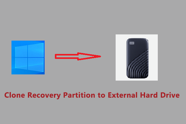 clone recovery partition to external HDD