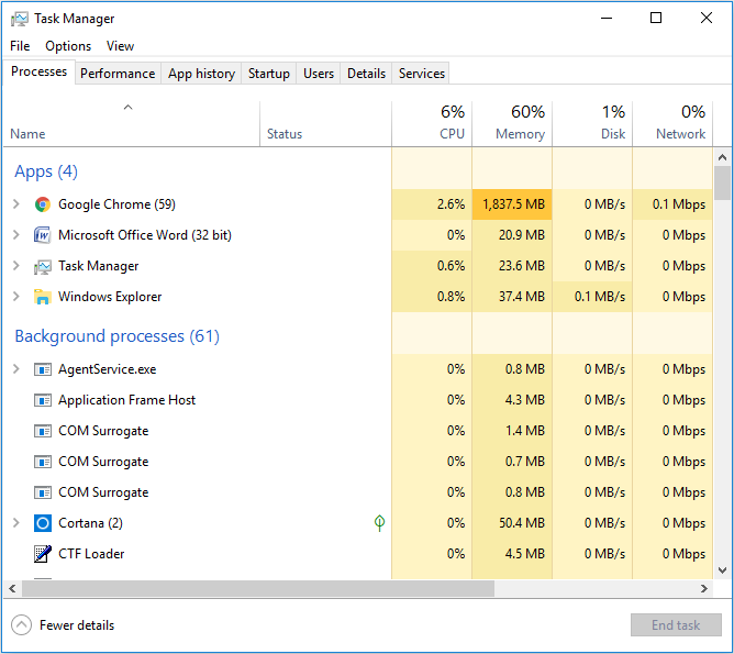 the main interface of task manager