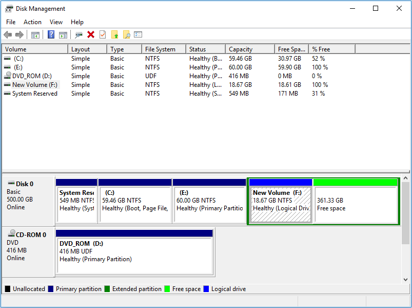 the main interface of Disk Management