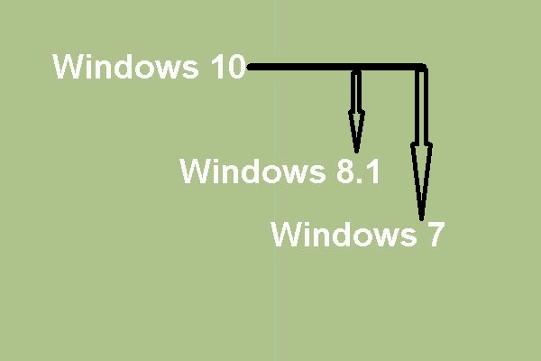 can you upgrade windows 8.1 to windows 10