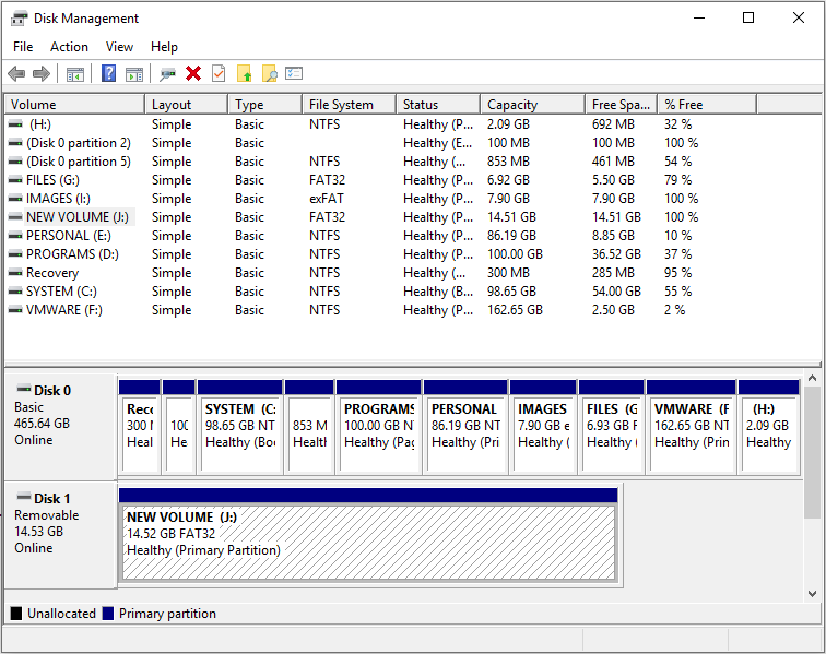 the partition has been formatted to FAT32 file system