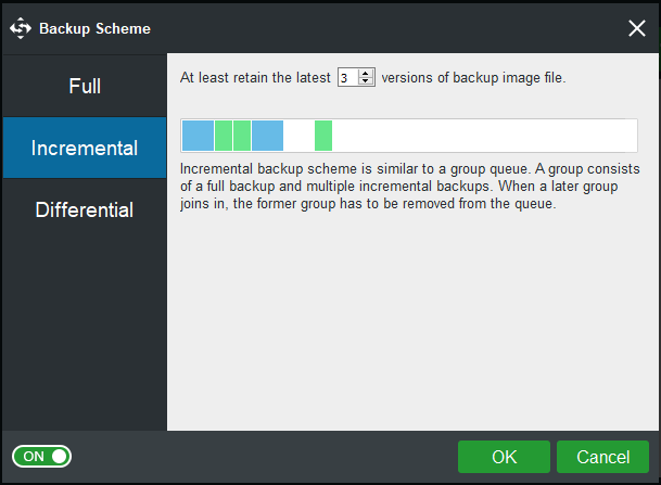 full incremental differential backup scheme