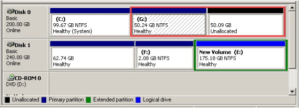 extend primary partition with unallocated dm