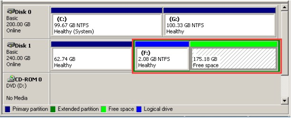 extend logical partition with free space dm