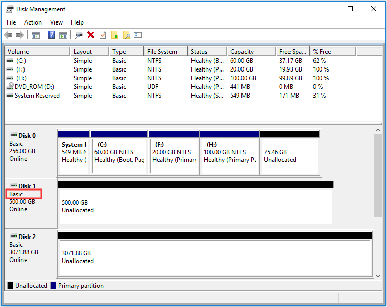 dynamic disk has become basic disk when all volumes get deleted