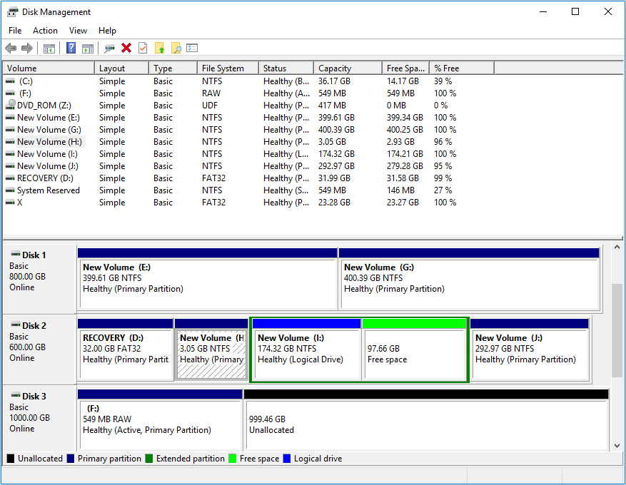 Create partition in Disk Management