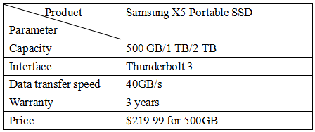 the parameter Samsung X5 Portable SSD