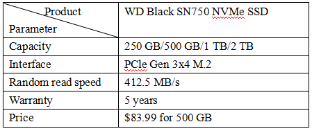 the parameters of WD Black SN750 NVMe SSD