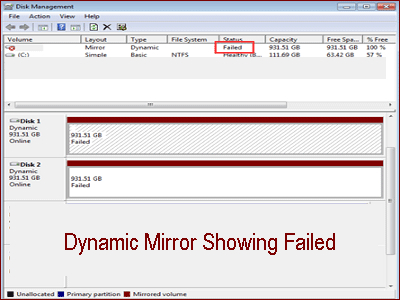 dynamic volume showing Failed