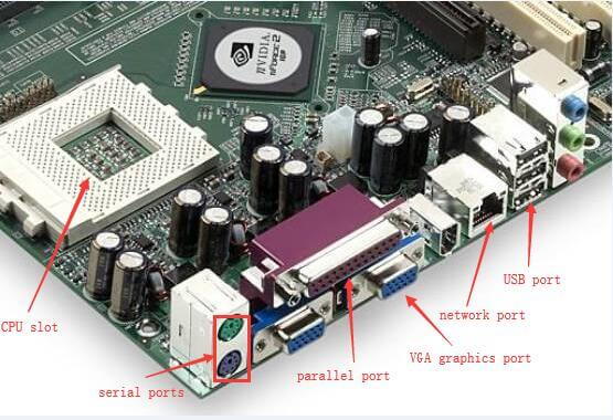 Motherboard Components Diagram