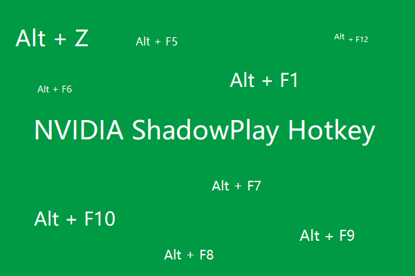 nvidia shadowplay hotkey