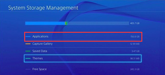 PS4 system storage management