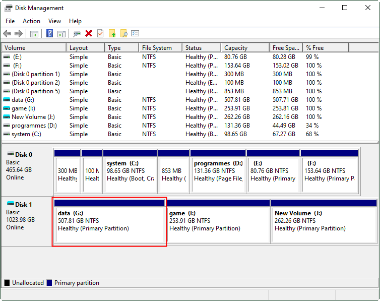 Extend Partition Successfully