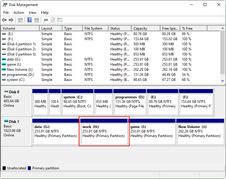New Created Partition