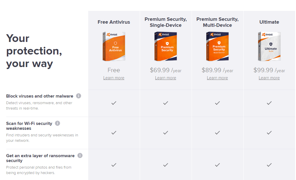 Avast versions and features