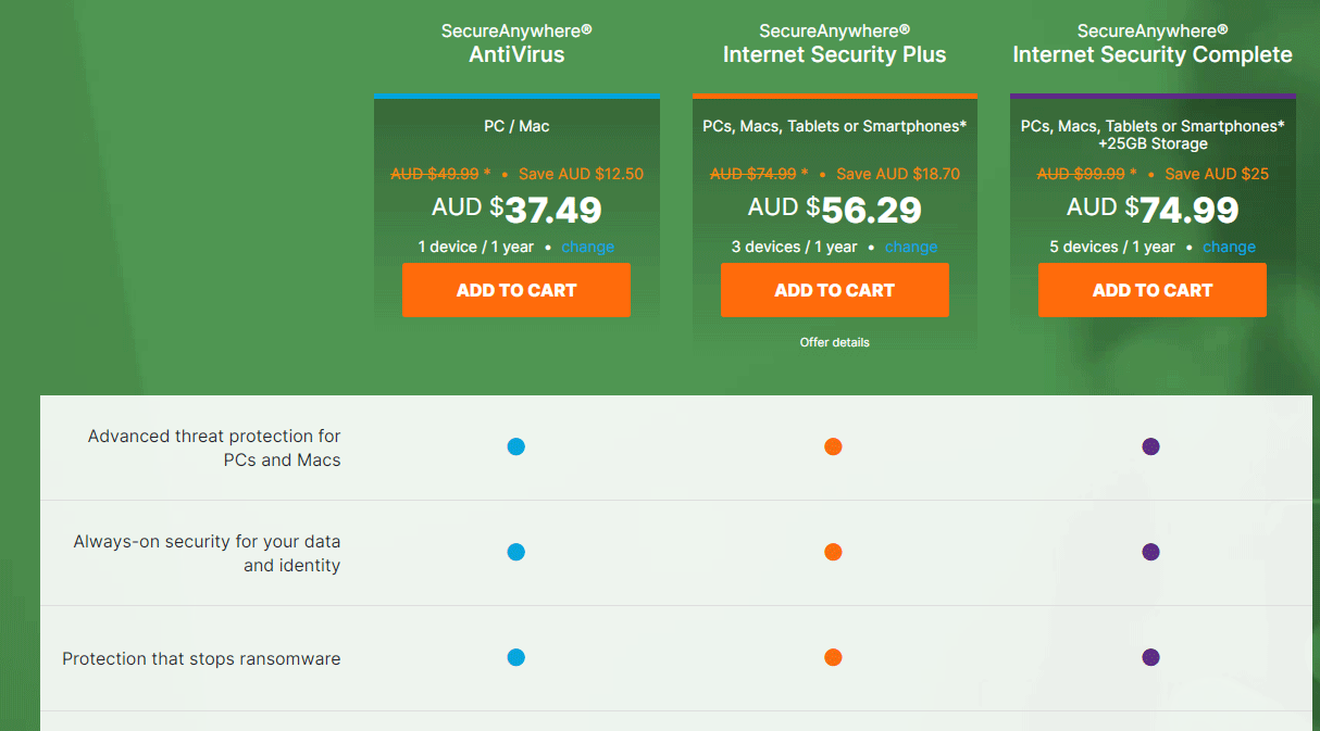 Webroot features and price